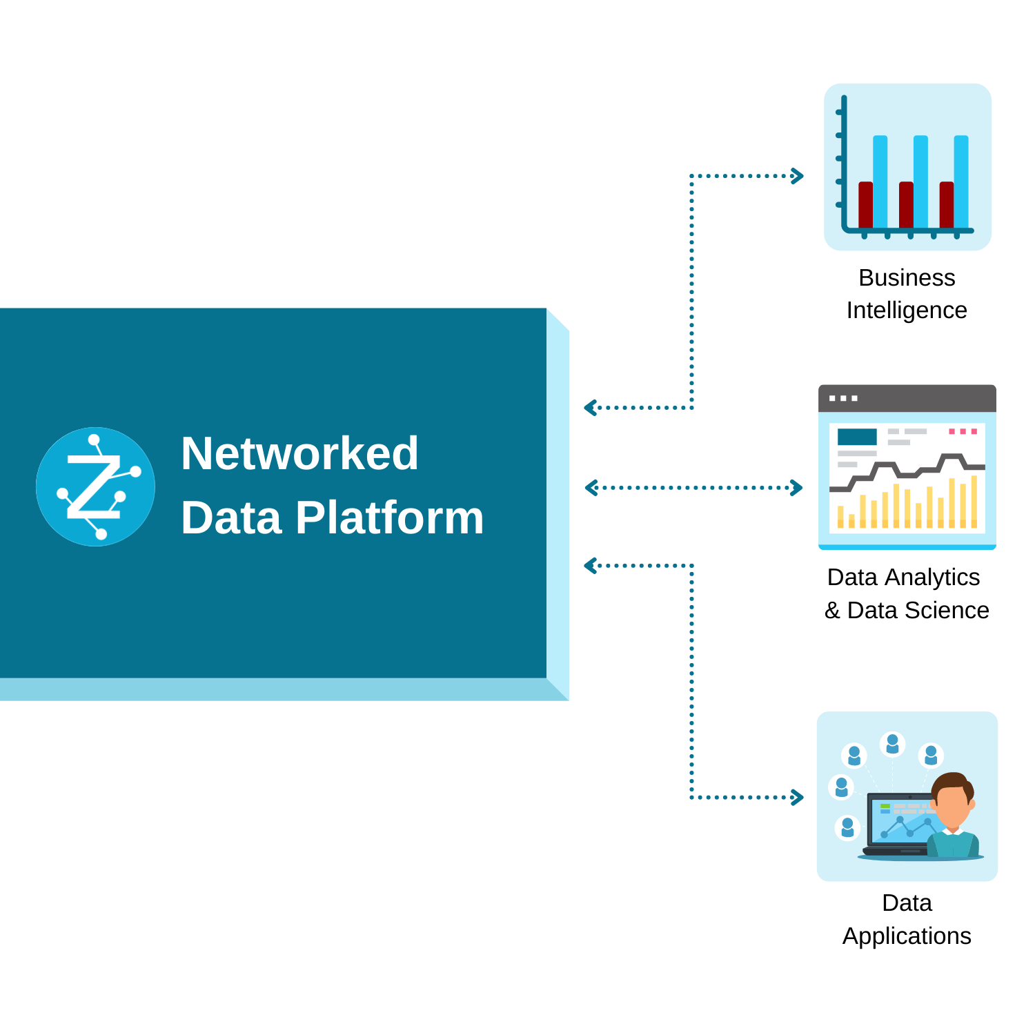 Consume data using your favourite analytics tools